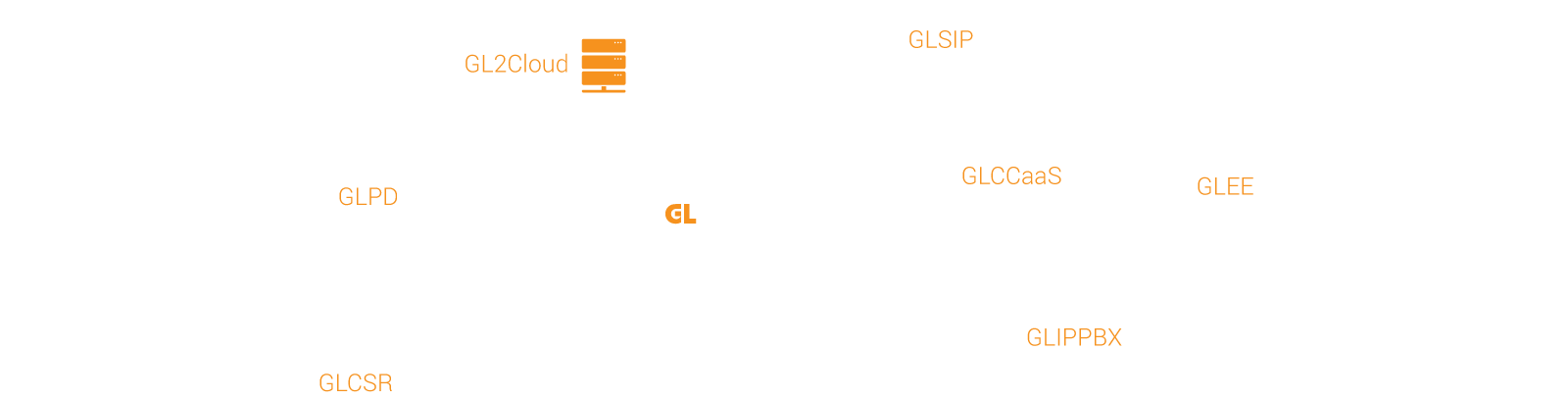GL Cloud Connect